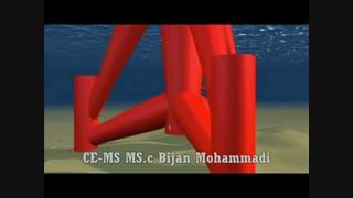 Cathodic protection of marine structures/حفاظت کاتدیک در سازه های دریایی