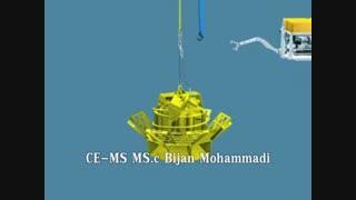 Sub sea Accumulator Module Installation Procedure/نصب اتاقک باتری زیر دریا و اقیانوس