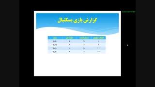 آموزش حسابداری 1 - جلسه اول