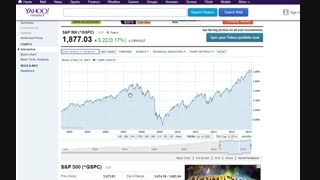 چطور سرمایگذاری در سهام سرمایه گذاری کنیم؟