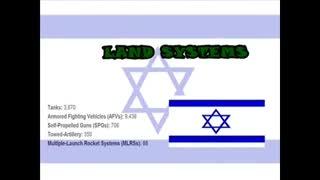 مقایسه نیروی نضامی ایران و اسرائیل(سیاسی)-yazahra.blog.ir