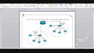 آموزش فارسی نتورک پلاس (مبانی شبکه ها) - قسمت هشتم - VPN و VLAN
