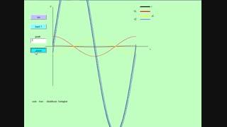 RLC  پروژه محاسبه و رسم نمودار با ویژوال بیسیک