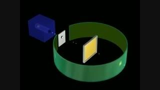 018- آزمایش رادرفورد با ورقهی طلا