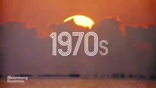 تاریخچه ای از گرمایش زمین