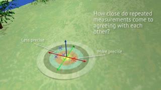 مفهوم دقت و صحت در نقشه برداری