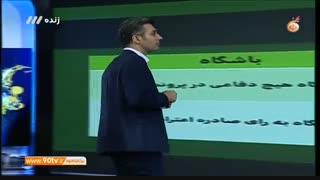 گفتگو با خسروی درباره تحریف نامه فیفا به استقلال توسط فدراسیون (نود ۱۱ بهمن)