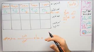 ریاضی 7 - فصل 9 - بخش 2 : نمودار دایره ای و درصد گیری