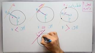 ریاضی 8 - فصل 9 - بخش 1 : خط و دایره