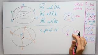ریاضی 8 - فصل 9 - بخش 3 : زاویه های محاطی در دایره ها