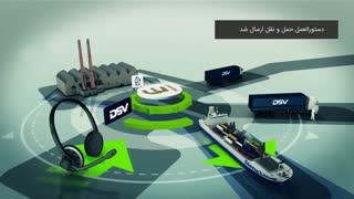 GS1 Efreight - آموزش توسعه و بهبودکسب و کار مبتنی بر صنعت حمل و نقل - راهکار استاندارد جهانی GS1