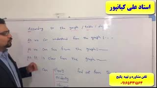قویترین روش آموزش کدینگ کلمات انگلیسی 504 و کتاب 1100-لغات آیلتس